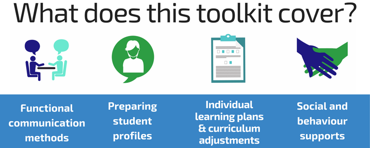 Contents of the teachers toolkit - behaviour and social supports